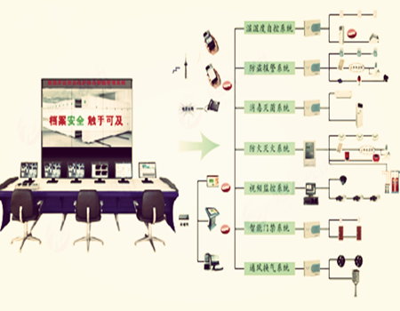智能档案管理系统