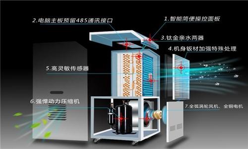 工业除湿机使用说明